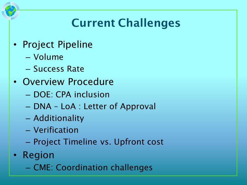 Opportunities Methodologies – Success vs.Volume vs.