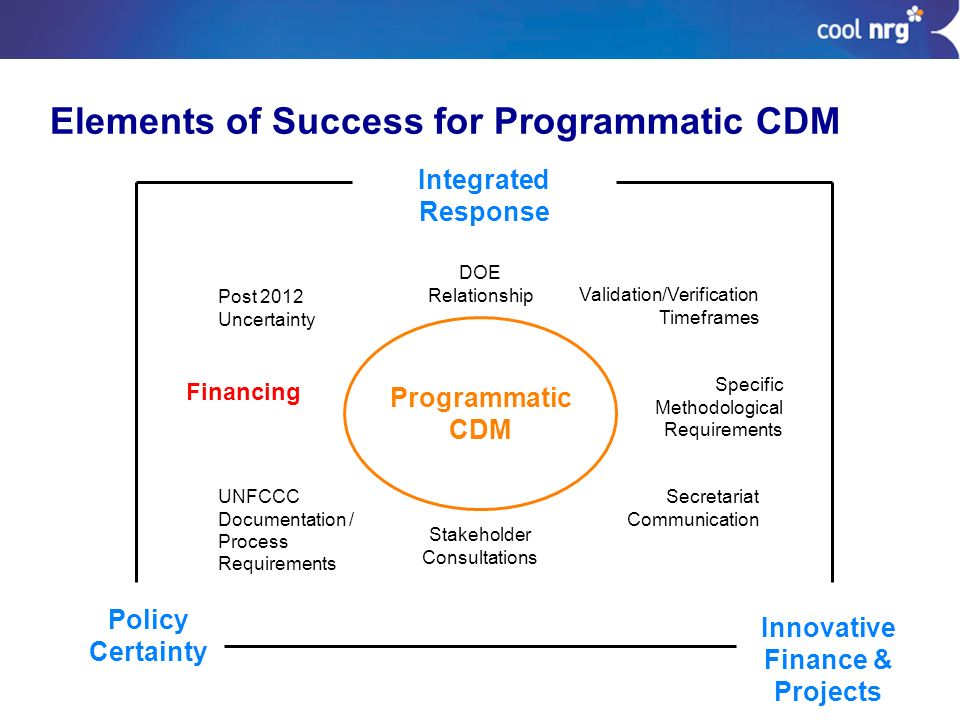 Programmatic CDM DOE Relationship Stakeholder Consultations Specific Methodological Requirements Financing Post 2012 Uncertainty Secretariat Communication Validation/Verification Timeframes UNFCCC Documentation / Process Requirements Policy Certainty Innovative Finance & Projects Integrated Response Elements of Success for Programmatic CDM