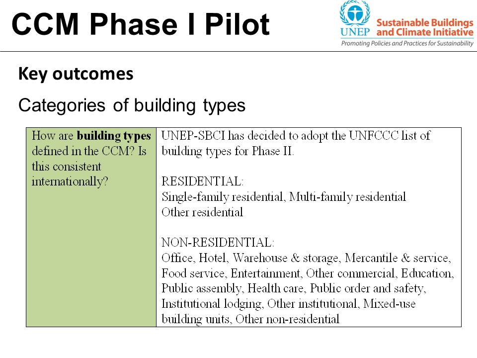 Key outcomes Categories of building types CCM Phase I Pilot