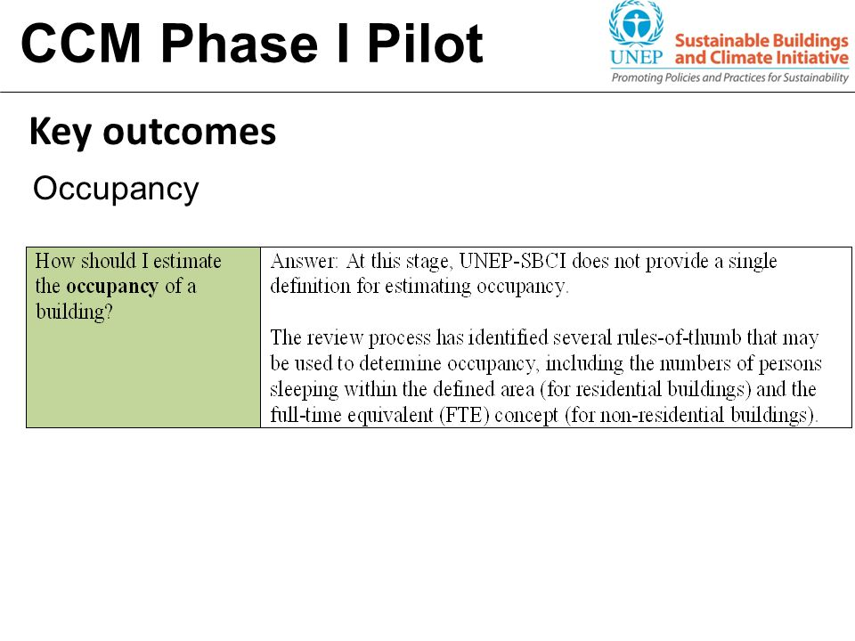 Key outcomes Occupancy CCM Phase I Pilot