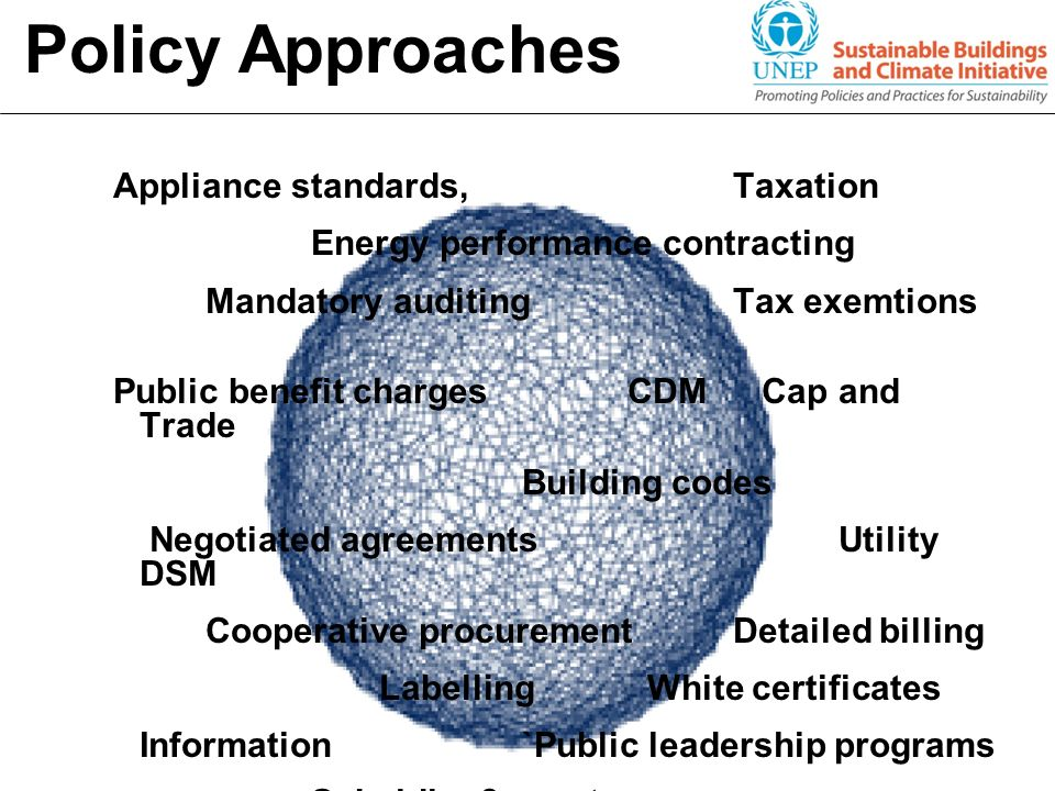 Policy Approaches Appliance standards,Taxation Energy performance contracting Mandatory auditingTax exemtions Public benefit chargesCDM Cap and Trade