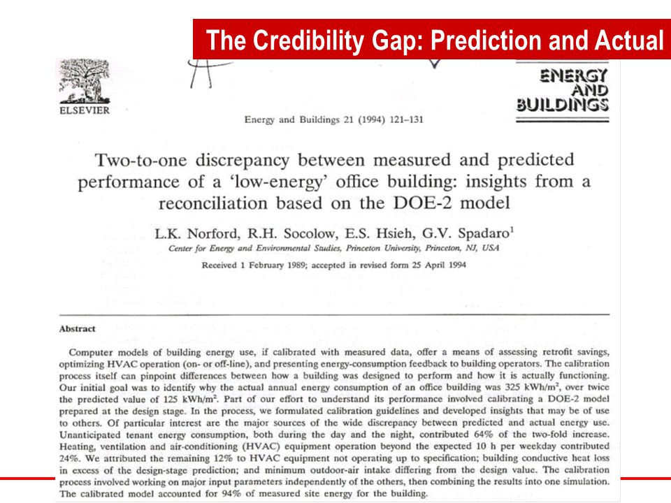 The Credibility Gap: Prediction and Actual