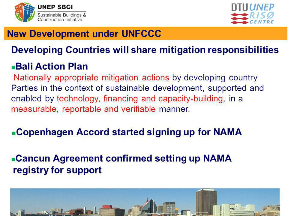 New Development under UNFCCC Developing Countries will share mitigation responsibilities Bali Action Plan Nationally appropriate mitigation actions by