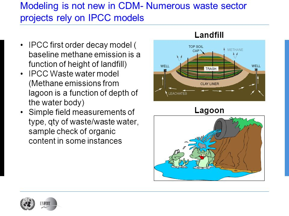 Modeling is not new in CDM- Numerous waste sector projects rely on IPCC models IPCC first order decay model ( baseline methane emission is a function of height of landfill) IPCC Waste water model (Methane emissions from lagoon is a function of depth of the water body) Simple field measurements of type, qty of waste/waste water, sample check of organic content in some instances Landfill Lagoon