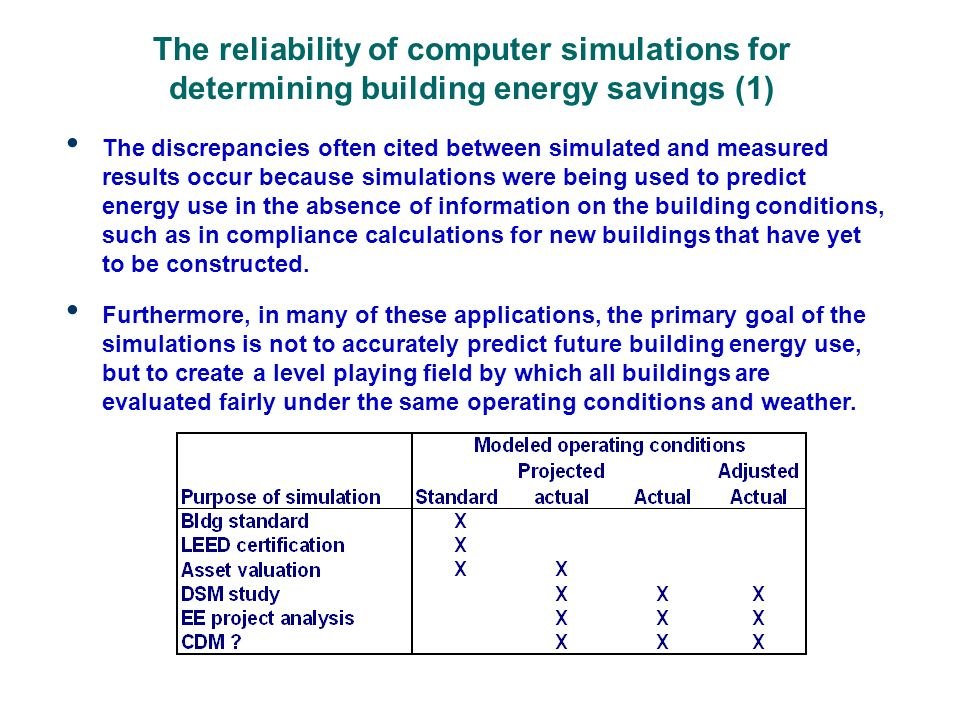 The reliability of computer simulations for determining building energy savings (1) The discrepancies often cited between simulated and measured results occur because simulations were being used to predict energy use in the absence of information on the building conditions, such as in compliance calculations for new buildings that have yet to be constructed.