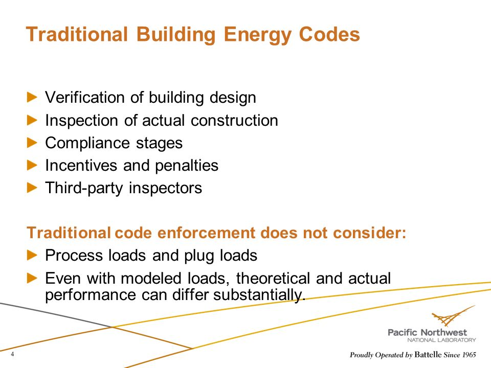 Traditional Building Energy Codes Verification of building design Inspection of actual construction Compliance stages Incentives and penalties Third-p