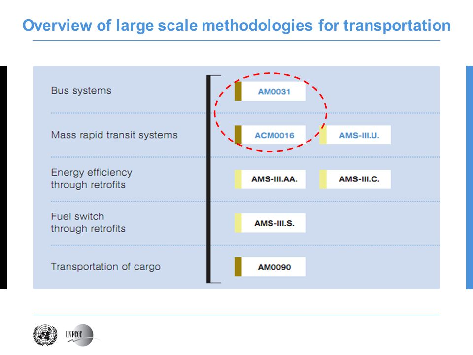 Overview of large scale methodologies for transportation
