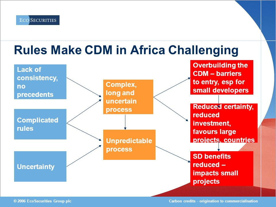Carbon credits - origination to commercialisation© 2006 EcoSecurities Group plc Rules Make CDM in Africa Challenging Uncertainty Complex, long and uncertain process SD benefits reduced – impacts small projects Complicated rules Lack of consistency, no precedents Reduced certainty, reduced investment, favours large projects, countries Overbuilding the CDM – barriers to entry, esp for small developers Unpredictable process
