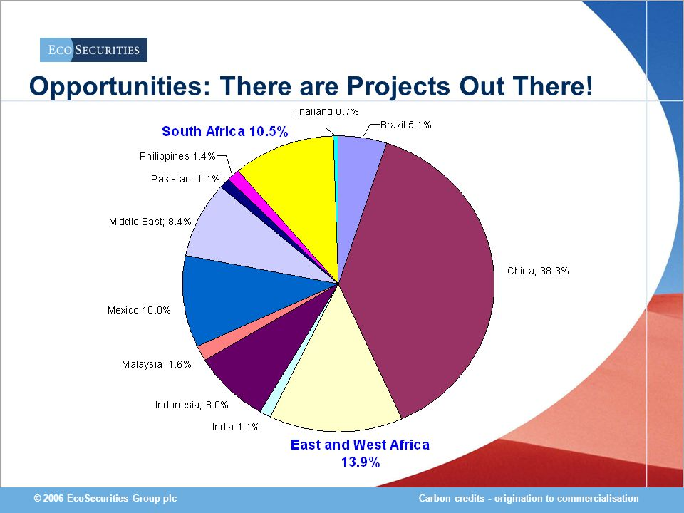Carbon credits - origination to commercialisation© 2006 EcoSecurities Group plc Opportunities: There are Projects Out There!