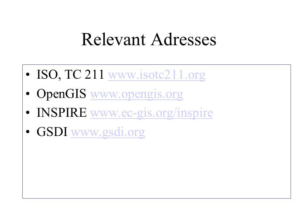 Relevant Adresses ISO, TC 211 www.isotc211.orgwww.isotc211.org OpenGIS www.opengis.orgwww.opengis.org INSPIRE www.ec-gis.org/inspirewww.ec-gis.org/inspire GSDI www.gsdi.orgwww.gsdi.org