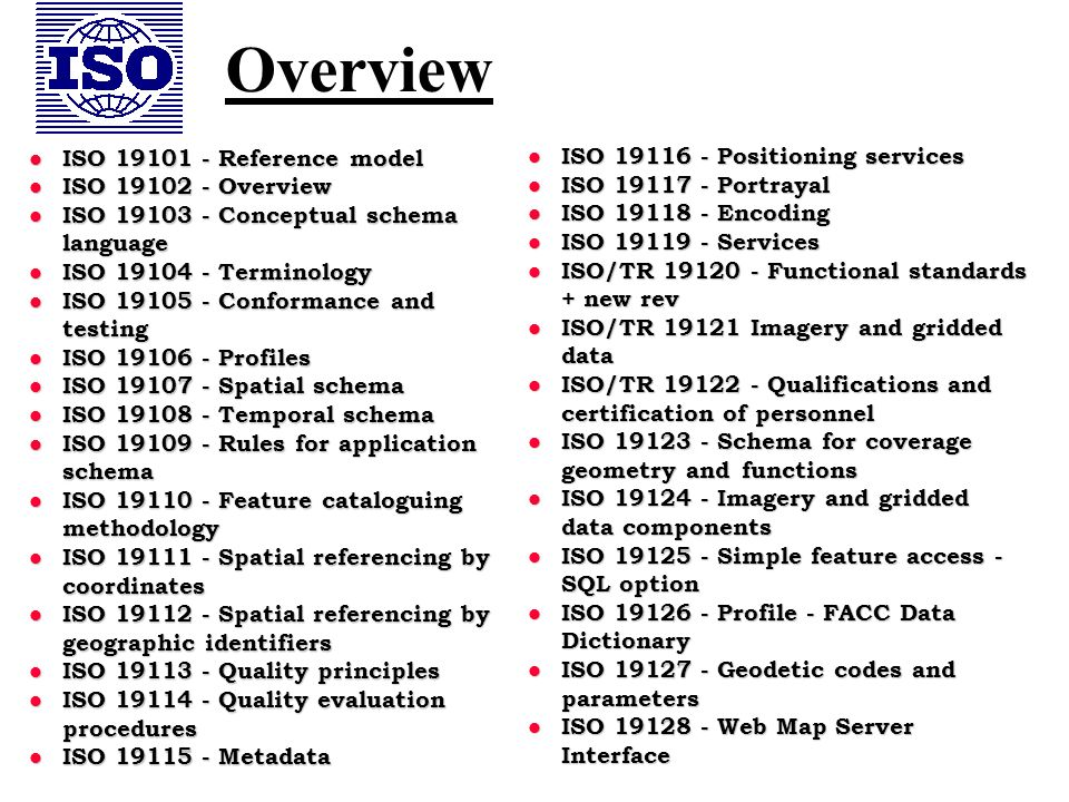 Overview ISO 19101 - Reference model ISO 19101 - Reference model ISO 19102 - Overview ISO 19102 - Overview ISO 19103 - Conceptual schema language ISO 19103 - Conceptual schema language ISO 19104 - Terminology ISO 19104 - Terminology ISO 19105 - Conformance and testing ISO 19105 - Conformance and testing ISO 19106 - Profiles ISO 19106 - Profiles ISO 19107 - Spatial schema ISO 19107 - Spatial schema ISO 19108 - Temporal schema ISO 19108 - Temporal schema ISO 19109 - Rules for application schema ISO 19109 - Rules for application schema ISO 19110 - Feature cataloguing methodology ISO 19110 - Feature cataloguing methodology ISO 19111 - Spatial referencing by coordinates ISO 19111 - Spatial referencing by coordinates ISO 19112 - Spatial referencing by geographic identifiers ISO 19112 - Spatial referencing by geographic identifiers ISO 19113 - Quality principles ISO 19113 - Quality principles ISO 19114 - Quality evaluation procedures ISO 19114 - Quality evaluation procedures ISO 19115 - Metadata ISO 19115 - Metadata ISO 19116 - Positioning services ISO 19116 - Positioning services ISO 19117 - Portrayal ISO 19117 - Portrayal ISO 19118 - Encoding ISO 19118 - Encoding ISO 19119 - Services ISO 19119 - Services ISO/TR 19120 - Functional standards + new rev ISO/TR 19120 - Functional standards + new rev ISO/TR 19121 Imagery and gridded data ISO/TR 19121 Imagery and gridded data ISO/TR 19122 - Qualifications and certification of personnel ISO/TR 19122 - Qualifications and certification of personnel ISO 19123 - Schema for coverage geometry and functions ISO 19123 - Schema for coverage geometry and functions ISO 19124 - Imagery and gridded data components ISO 19124 - Imagery and gridded data components ISO 19125 - Simple feature access - SQL option ISO 19125 - Simple feature access - SQL option ISO 19126 - Profile - FACC Data Dictionary ISO 19126 - Profile - FACC Data Dictionary ISO 19127 - Geodetic codes and parameters ISO 19127 - Geodetic codes and parameters ISO 19128 - Web Map Server Interface ISO 19128 - Web Map Server Interface