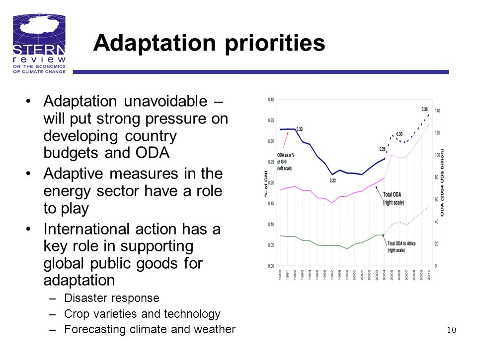 Adaptation priorities Adaptation unavoidable – will put strong pressure on developing country budgets and ODA Adaptive measures in the energy sector have a role to play International action has a key role in supporting global public goods for adaptation –Disaster response –Crop varieties and technology –Forecasting climate and weather 10