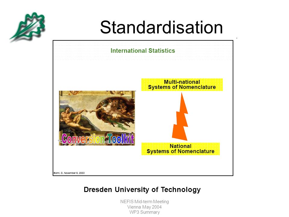 NEFIS Mid-term Meeting Vienna May 2004 WP3 Summary Standardisation Dresden University of Technology