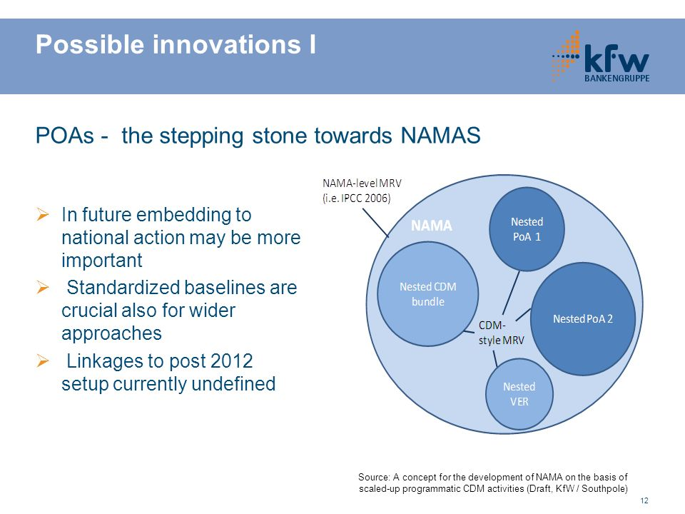 12 Possible innovations I POAs - the stepping stone towards NAMAS In future embedding to national action may be more important Standardized baselines are crucial also for wider approaches Linkages to post 2012 setup currently undefined Source: A concept for the development of NAMA on the basis of scaled-up programmatic CDM activities (Draft, KfW / Southpole)