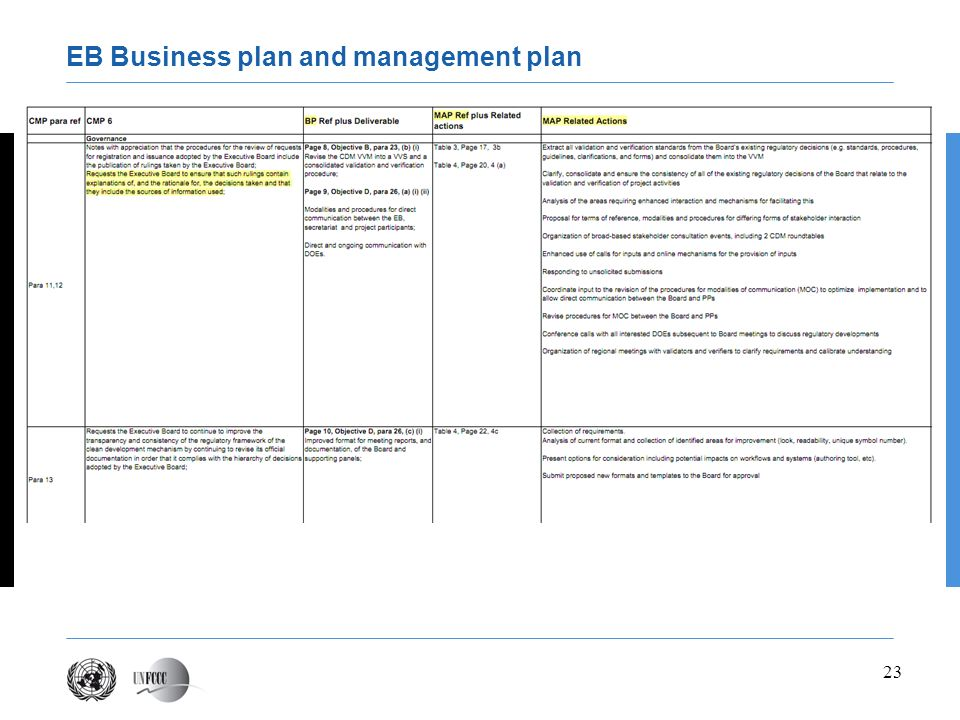 23 EB Business plan and management plan