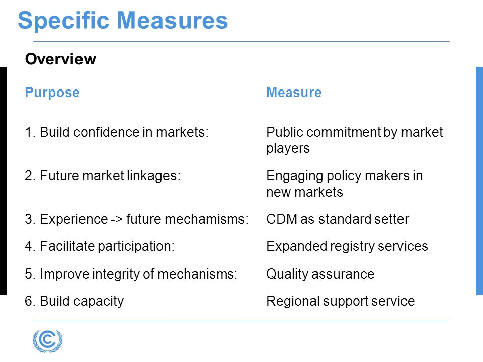 Specific Measures Overview PurposeMeasure 1.Build confidence in markets: Public commitment by market players 2.Future market linkages:Engaging policy