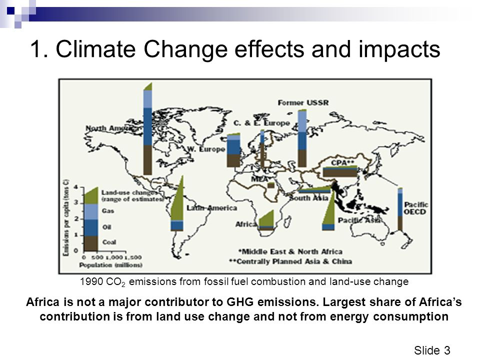 Slide 3 1. Climate Change effects and impacts 1990 CO 2 emissions from fossil fuel combustion and land-use change Africa is not a major contributor to