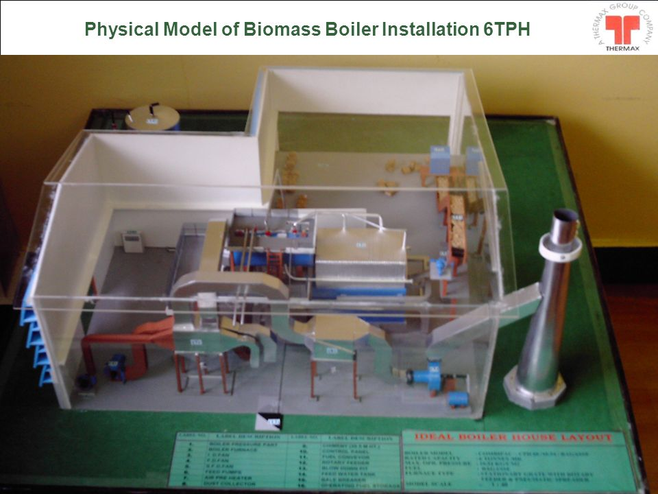 Thermax Limited – Corporate Presentation 14 Physical Model of Biomass Boiler Installation 6TPH