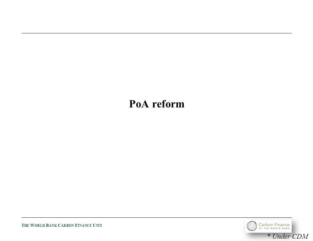 T HE W ORLD B ANK C ARBON F INANCE U NIT * Under CDM PoA reform