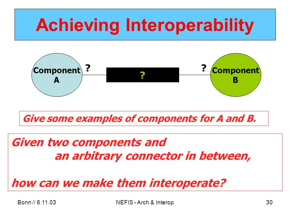 Bonn // NEFIS - Arch & Interop30 Achieving Interoperability Component A Component B .