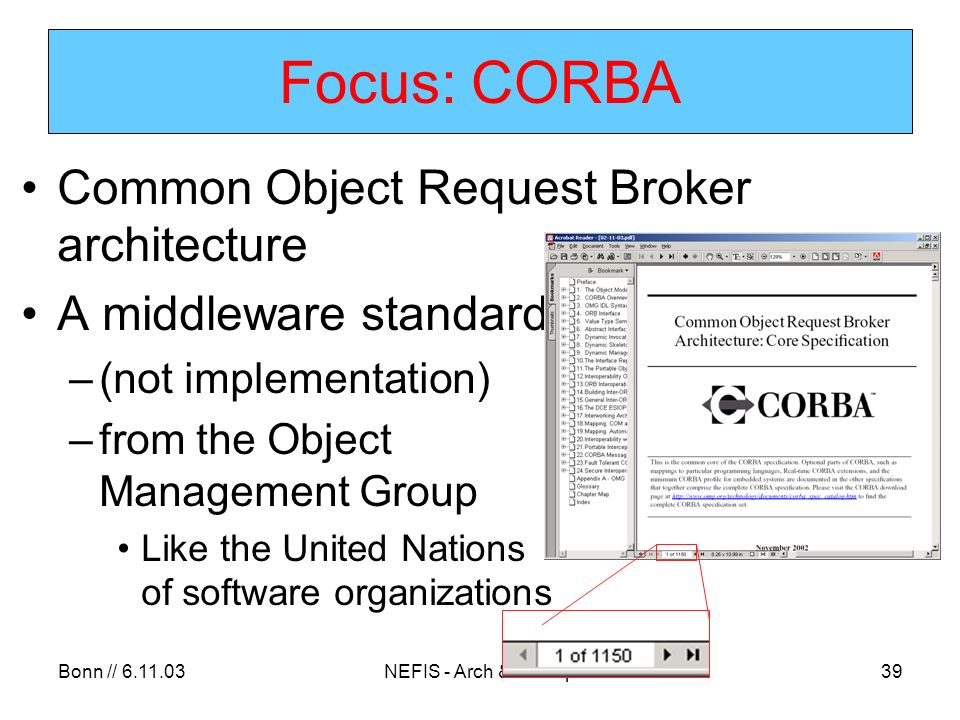 Bonn // NEFIS - Arch & Interop39 Focus: CORBA Common Object Request Broker architecture A middleware standard –(not implementation) –from the Object Management Group Like the United Nations of software organizations