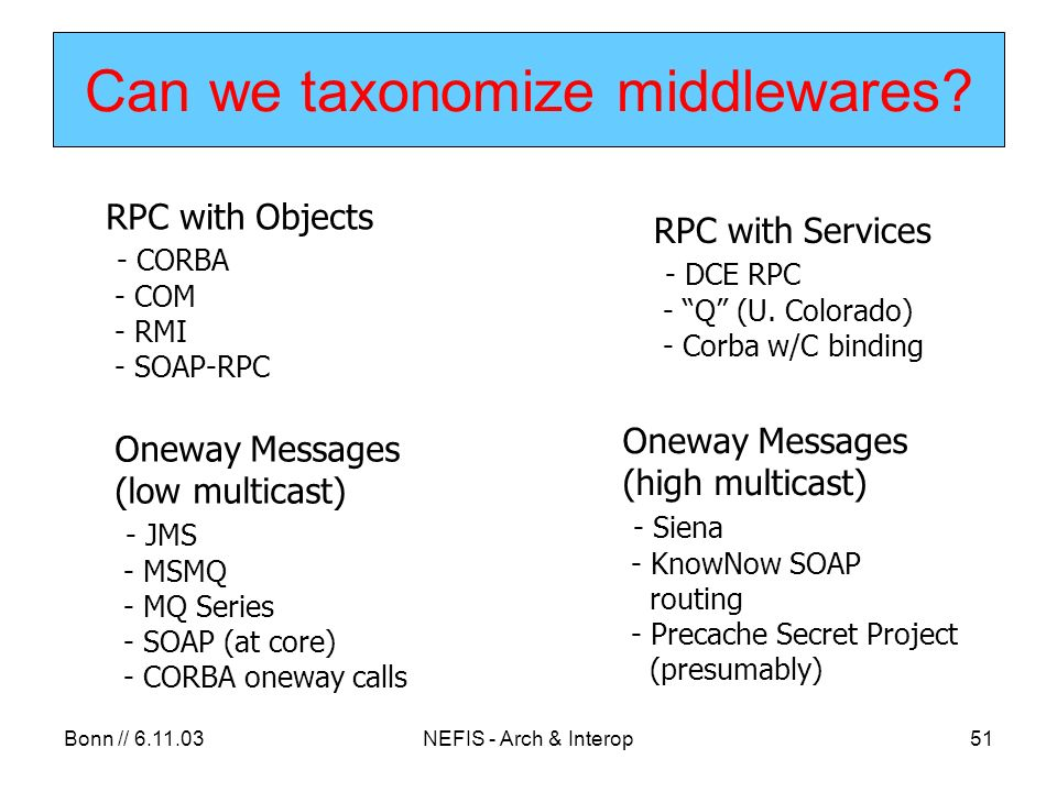 Bonn // 6.11.03NEFIS - Arch & Interop51 Can we taxonomize middlewares.