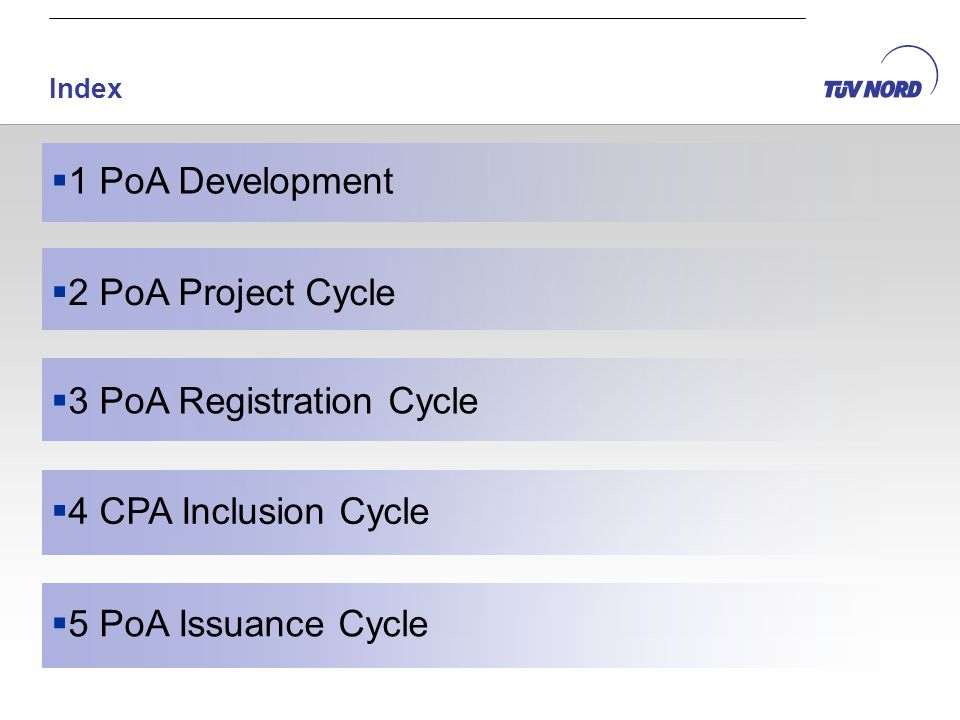 Index 1 PoA Development 2 PoA Project Cycle 3 PoA Registration Cycle 4 CPA Inclusion Cycle 5 PoA Issuance Cycle