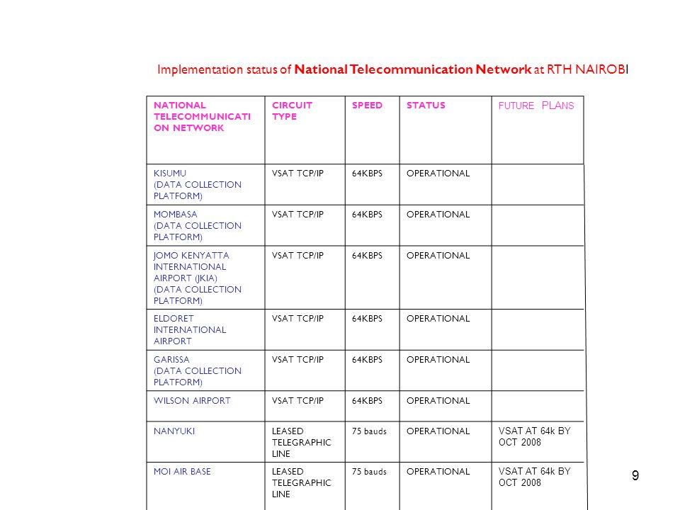 9 Implementation status of National Telecommunication Network at RTH NAIROBI NATIONAL TELECOMMUNICATI ON NETWORK CIRCUIT TYPE SPEEDSTATUS FUTURE PLA NS KISUMU (DATA COLLECTION PLATFORM) VSAT TCP/IP64KBPSOPERATIONAL MOMBASA (DATA COLLECTION PLATFORM) VSAT TCP/IP64KBPSOPERATIONAL JOMO KENYATTA INTERNATIONAL AIRPORT (JKIA) (DATA COLLECTION PLATFORM) VSAT TCP/IP64KBPSOPERATIONAL ELDORET INTERNATIONAL AIRPORT VSAT TCP/IP64KBPSOPERATIONAL GARISSA (DATA COLLECTION PLATFORM) VSAT TCP/IP64KBPSOPERATIONAL WILSON AIRPORTVSAT TCP/IP64KBPSOPERATIONAL NANYUKILEASED TELEGRAPHIC LINE 75 baudsOPERATIONAL VSAT AT 64k BY OCT 2008 MOI AIR BASELEASED TELEGRAPHIC LINE 75 baudsOPERATIONAL VSAT AT 64k BY OCT 2008