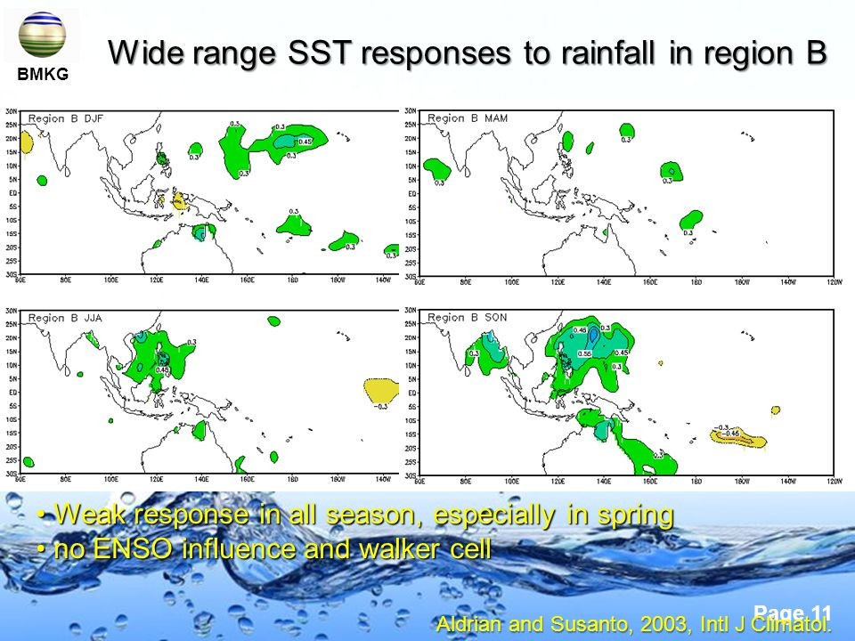 Page 11 Wide range SST responses to rainfall in region B Weak response in all season, especially in spring Weak response in all season, especially in spring no ENSO influence and walker cell no ENSO influence and walker cell Aldrian and Susanto, 2003, Intl J Climatol.