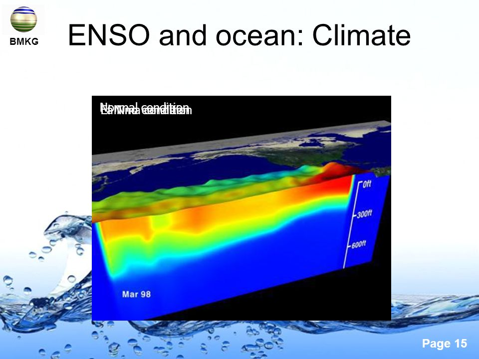 Page 15 ENSO and ocean: Climate Normal condition El Nino conditionLa Nina condition BMKG
