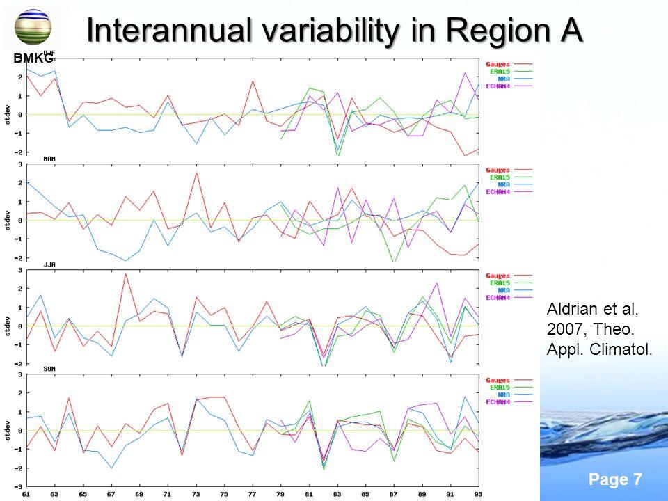 Page 7 Interannual variability in Region A Aldrian et al, 2007, Theo. Appl. Climatol. BMKG