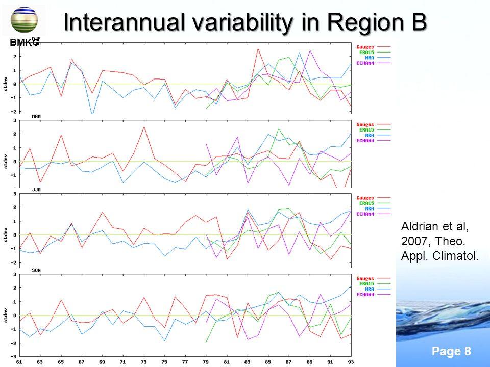 Page 8 Interannual variability in Region B Aldrian et al, 2007, Theo. Appl. Climatol. BMKG