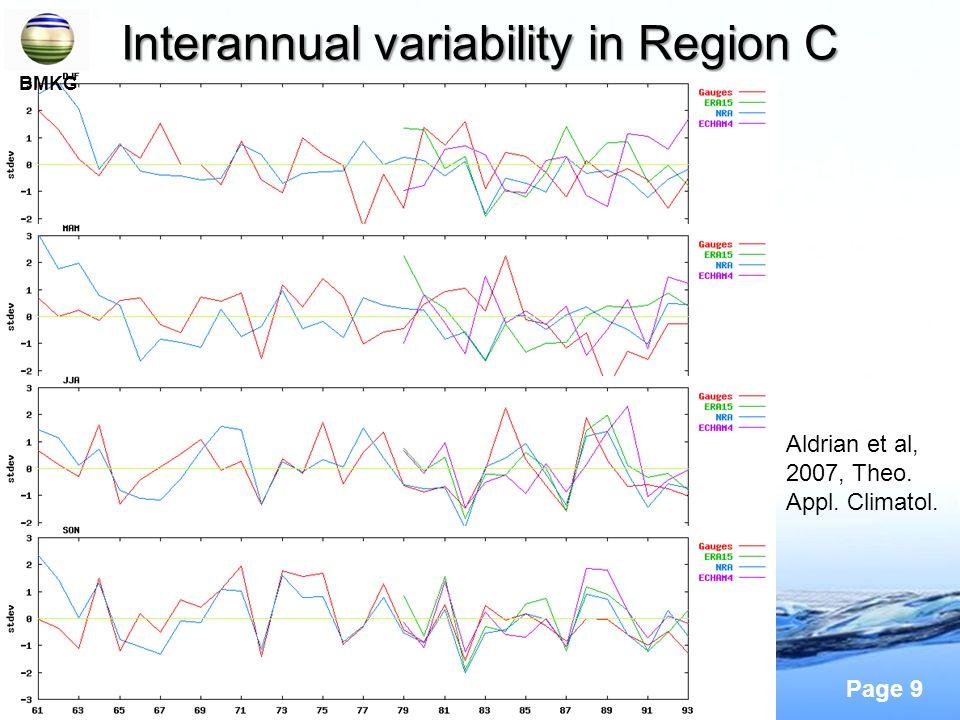 Page 9 Interannual variability in Region C Aldrian et al, 2007, Theo. Appl. Climatol. BMKG