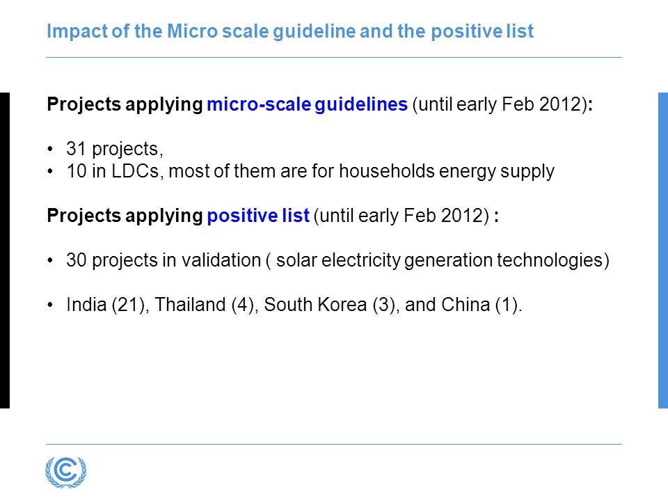 Impact of the Micro scale guideline and the positive list Projects applying micro-scale guidelines (until early Feb 2012): 31 projects, 10 in LDCs, most of them are for households energy supply Projects applying positive list (until early Feb 2012) : 30 projects in validation ( solar electricity generation technologies) India (21), Thailand (4), South Korea (3), and China (1).