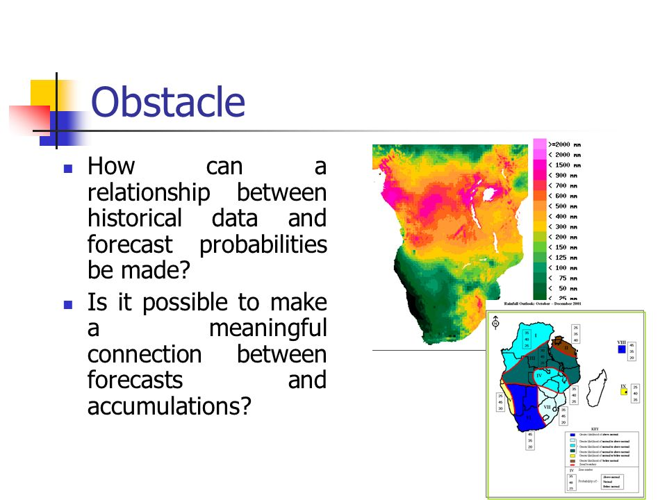 Obstacle How can a relationship between historical data and forecast probabilities be made.