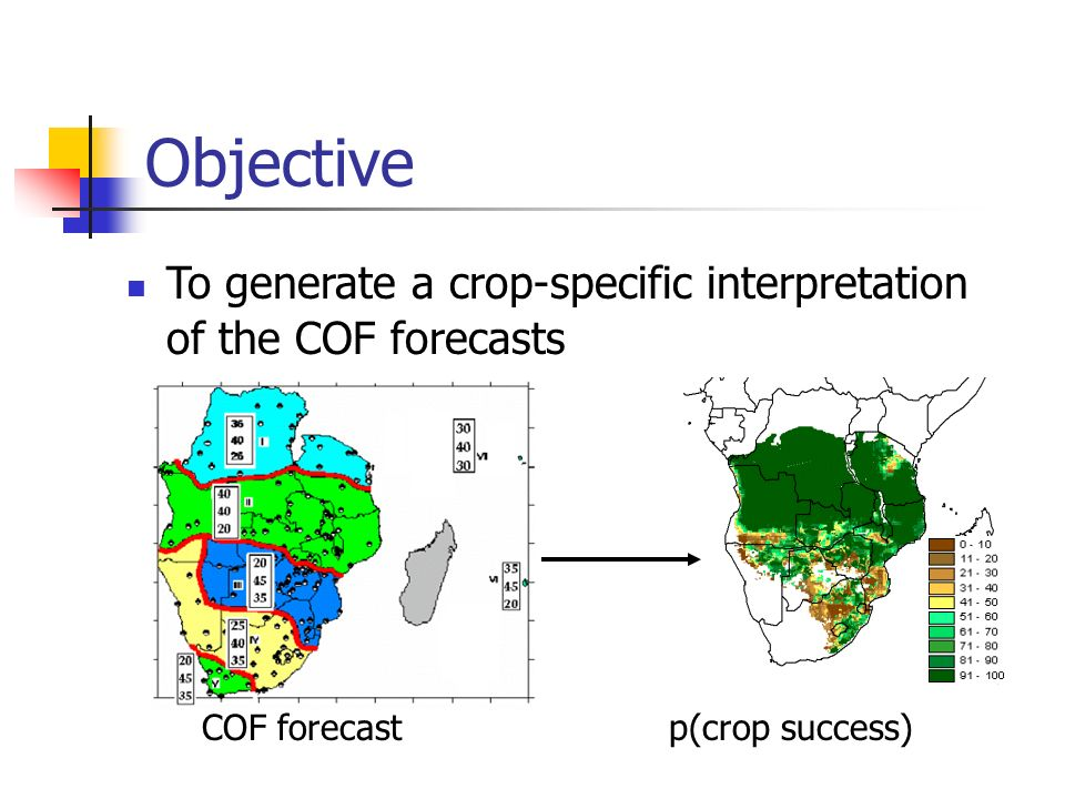 Objective COF forecast p(crop success) To generate a crop-specific interpretation of the COF forecasts