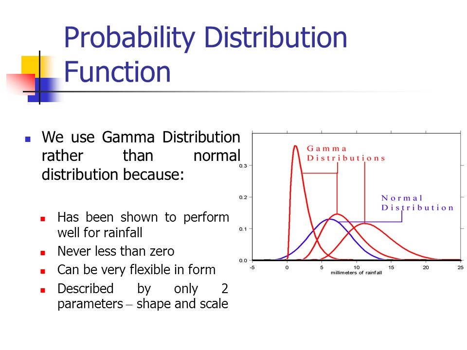 Probability Distribution Function Has been shown to perform well for rainfall Never less than zero Can be very flexible in form Described by only 2 parameters – shape and scale We use Gamma Distribution rather than normal distribution because: