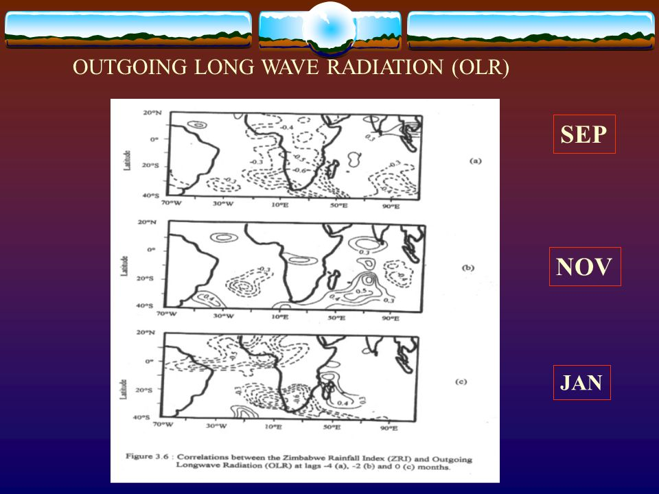 OUTGOING LONG WAVE RADIATION (OLR) SEP NOV JAN
