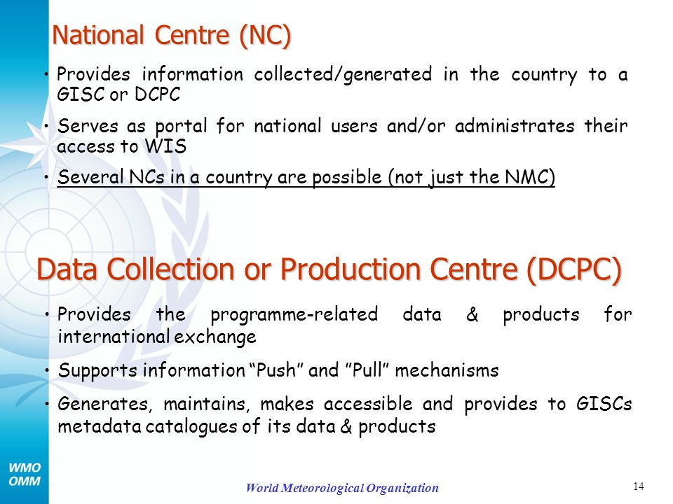 14 World Meteorological Organization National Centre (NC) Provides information collected/generated in the country to a GISC or DCPC Serves as portal for national users and/or administrates their access to WIS Several NCs in a country are possible (not just the NMC) Data Collection or Production Centre (DCPC) Provides the programme-related data & products for international exchange Supports information Push and Pull mechanisms Generates, maintains, makes accessible and provides to GISCs metadata catalogues of its data & products