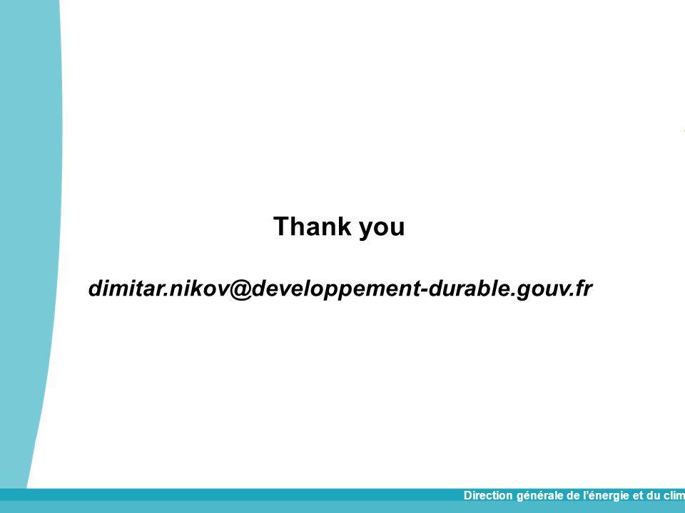 Direction générale de lénergie et du climat Thank you dimitar.nikov@developpement-durable.gouv.fr
