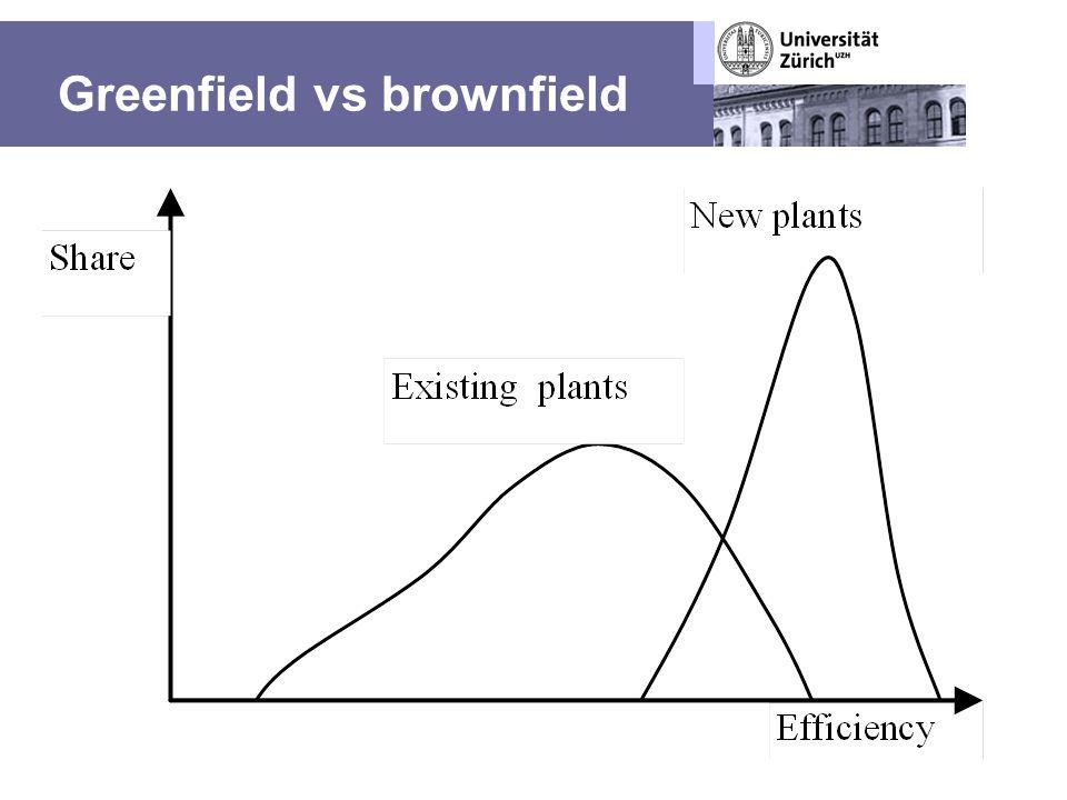 Greenfield vs brownfield