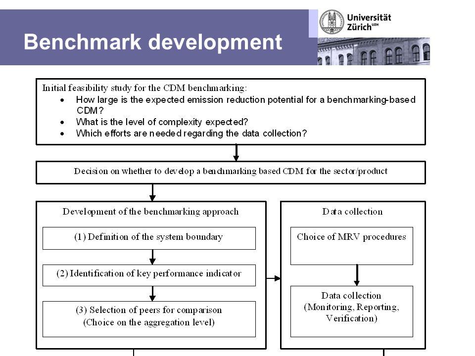 Benchmark development