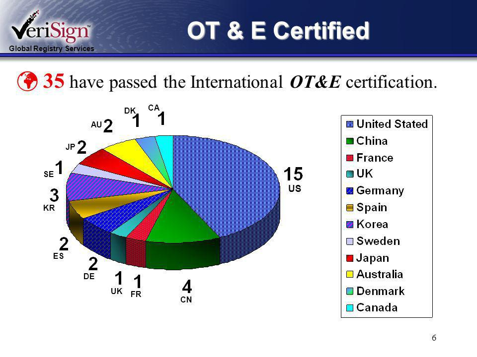 Global Registry Services 5 Participation All ICANN com/net/org accredited registrars are currently eligible.