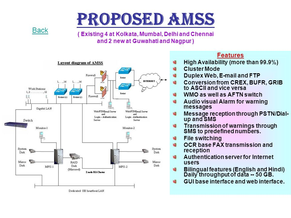 Proposed AMSS Features High Availability (more than 99.9%) Cluster Mode Duplex Web, E-mail and FTP Conversion from CREX, BUFR, GRIB to ASCII and vice versa WMO as well as AFTN switch Audio visual Alarm for warning messages Message reception through PSTN/Dial- up and SMS Transmission of warnings through SMS to predefined numbers.
