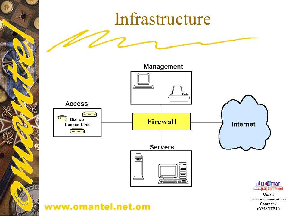 Firewall Oman Telecommunications Company (OMANTEL) Infrastructure