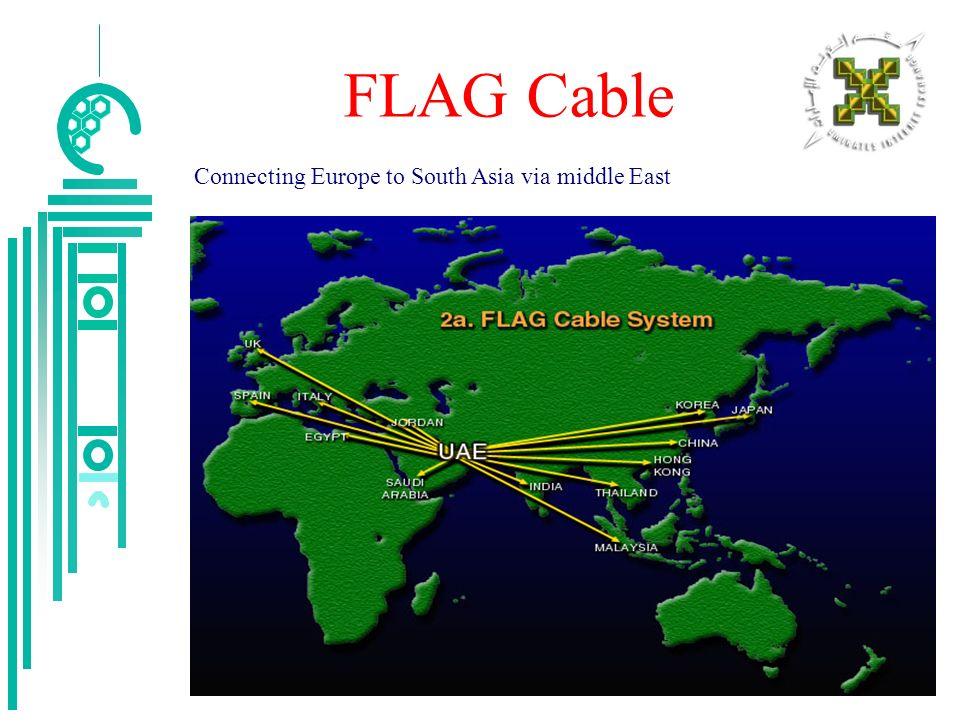 SMW-3 Cable Connecting Europe to South Asia via middle East with more landing points