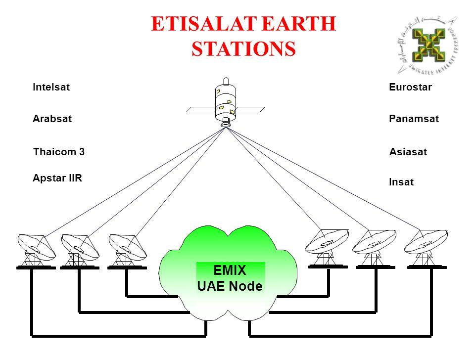 ETISALAT EARTH STATIONS EMIX UAE Node Intelsat Arabsat Thaicom 3Asiasat Panamsat Eurostar Insat Apstar IIR