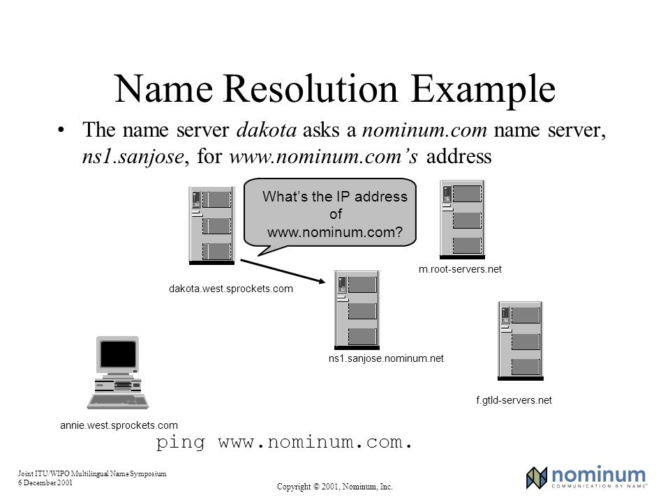Joint ITU/WIPO Multilingual Name Symposium 6 December 2001 Copyright © 2001, Nominum, Inc. Name Resolution Example The name server dakota asks a nomin