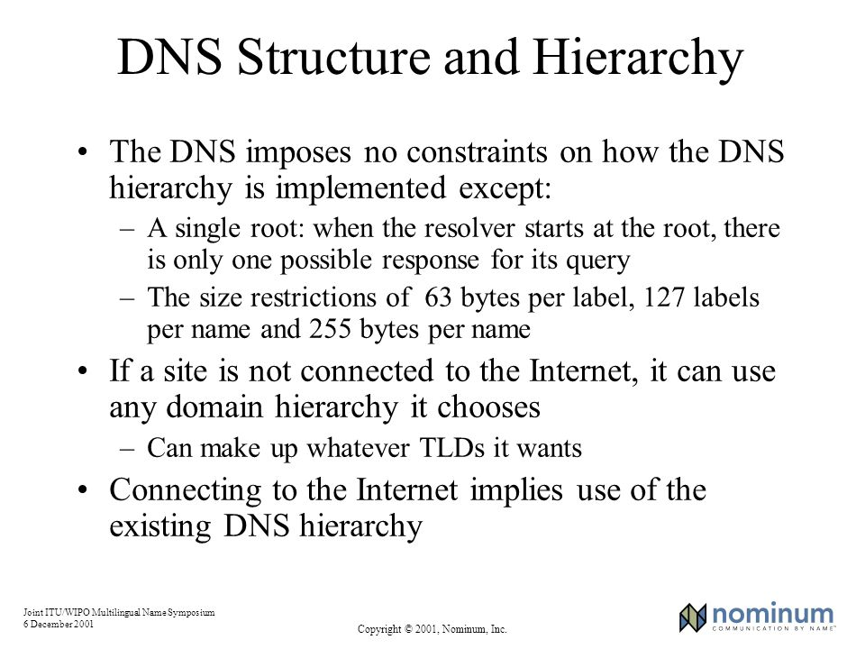 Joint ITU/WIPO Multilingual Name Symposium 6 December 2001 Copyright © 2001, Nominum, Inc. DNS Structure and Hierarchy The DNS imposes no constraints
