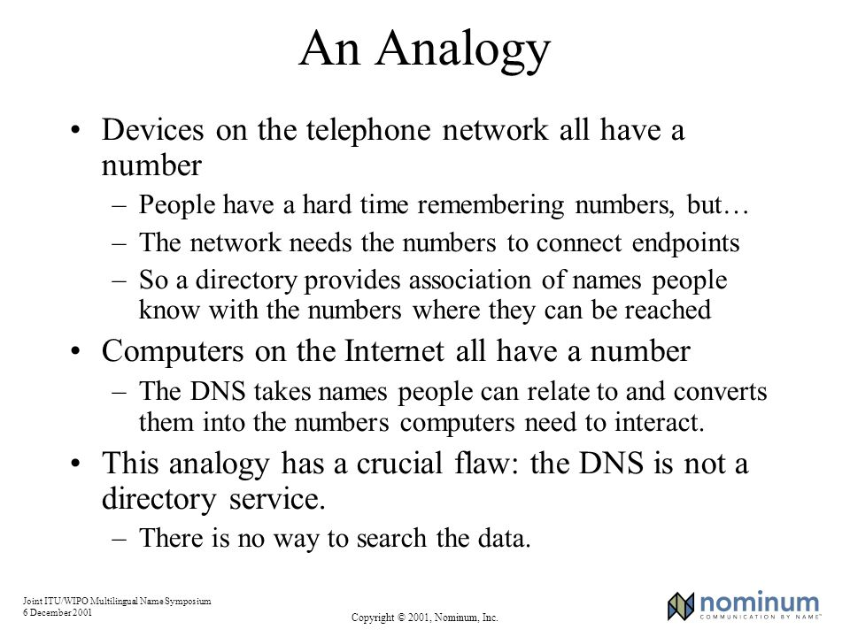 Joint ITU/WIPO Multilingual Name Symposium 6 December 2001 Copyright © 2001, Nominum, Inc. An Analogy Devices on the telephone network all have a numb
